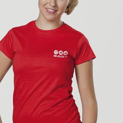 Clothing T Shirts